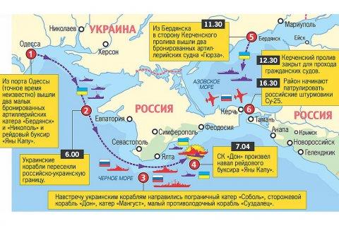 Пираты Азовского моря. Статья Дмитрия Аграновского