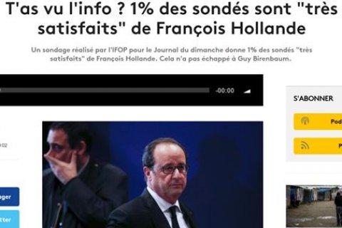Иносми: Президентом Франции Олландом недовольны 85% французов