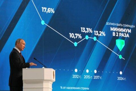 «Нет времени на раскачку, утряску, увязку». Обращение Путина к Федеральному собранию в 2019 году. Максимально краткий пересказ