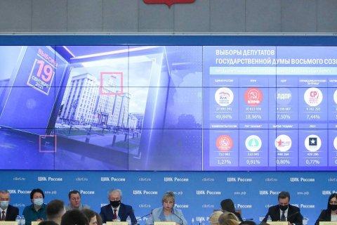 ЦИК подсчитал 100% протоколов на выборах в Госдуму 17-19 сентября 2021 года