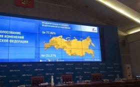 Свыше 23 млн россиян проголосовали по поправкам в конституцию вне помещения