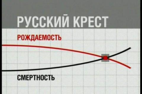 В тени «русского креста»