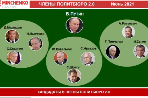 Эксперты определили состав ближнего круга Путина — «Политбюро 2.0». «Эксклюзивный доступ к главе государства» есть только у Игоря Сечина