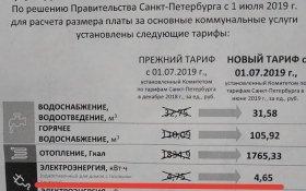 В Санкт-Петербурге за два месяца до выборов снизили тарифы ЖКХ на 0,6%. Вопрос: Насколько их поднимут после выборов