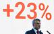 В США подан иск о «рейдерском захвате» против Сбербанка и Грефа